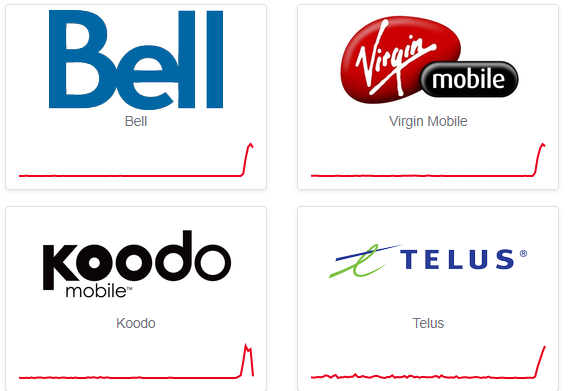 Bell, Telus, Virgin Mobile, MTS,: Outage [Internet not