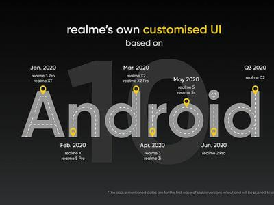 Realme UI Update roadmap: Check out when your Realme phone will get new Realme UI update