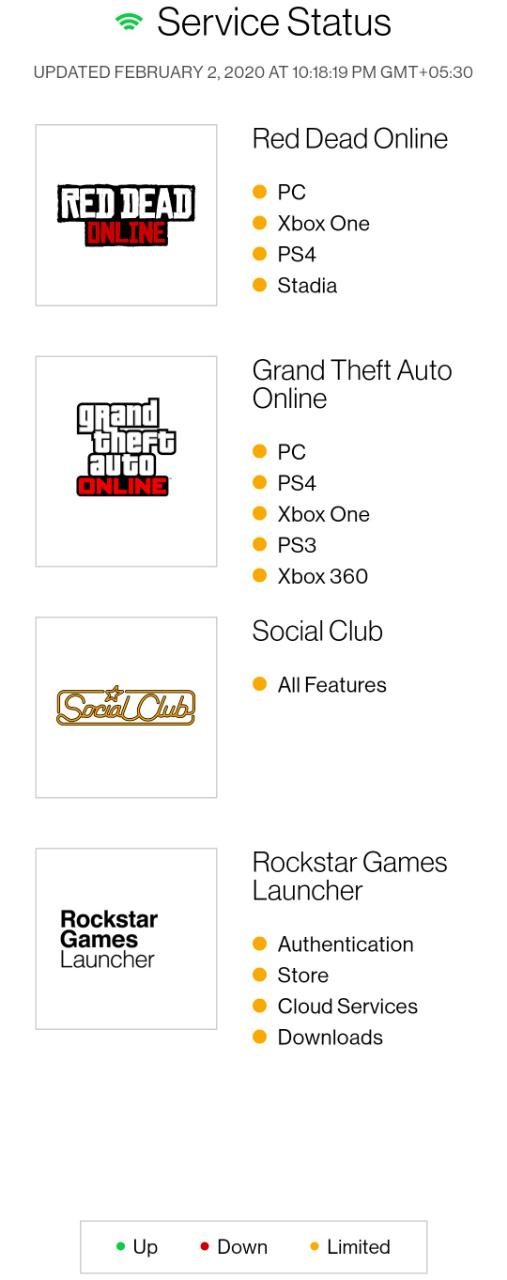Rockstar Games Servers Down: GTA 5 Online and Red Dead Online Are Down, Not Working