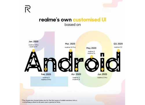 Realme official roadmap