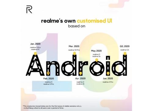 Realme official roadmap