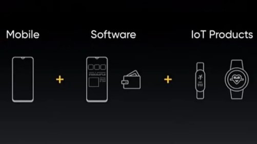 Realme Smartwatch Specifications