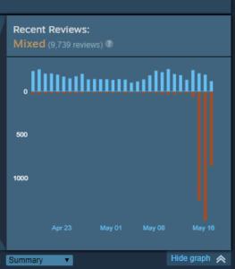 Doom-Eternal-Steam-Rating