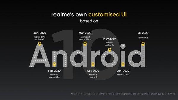 Realme UI roadmap