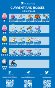 Bug Out Boss Tier List