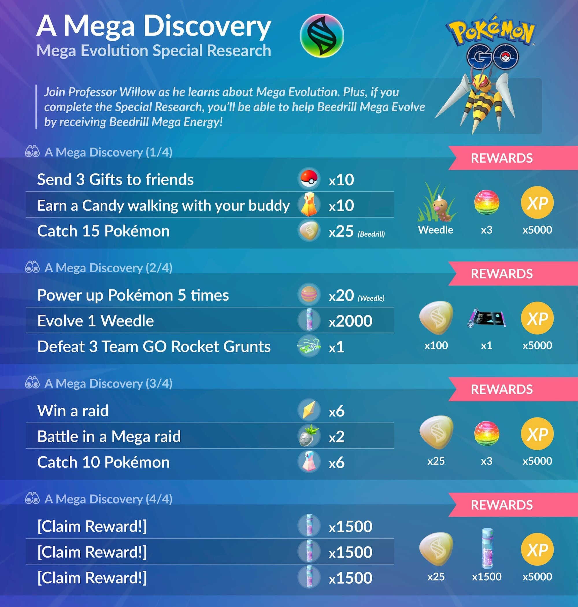 A Mega Discovery Tasks