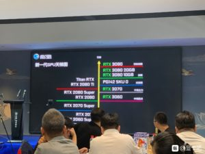 Leaked still of slides consisting info on GALAX GeForce RTX 3080