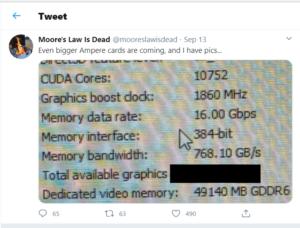 The Tweet that hinted at GeForce RTX 3090 Ti