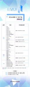 EMUI 11 device list