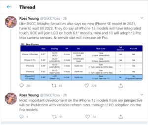 Ross Young's tweet informing on Apple iPhone 13