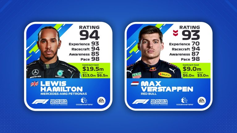 F1 2021 Driver Rating