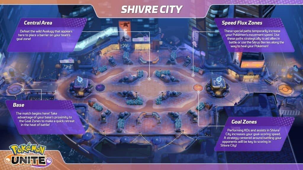 Shivre City